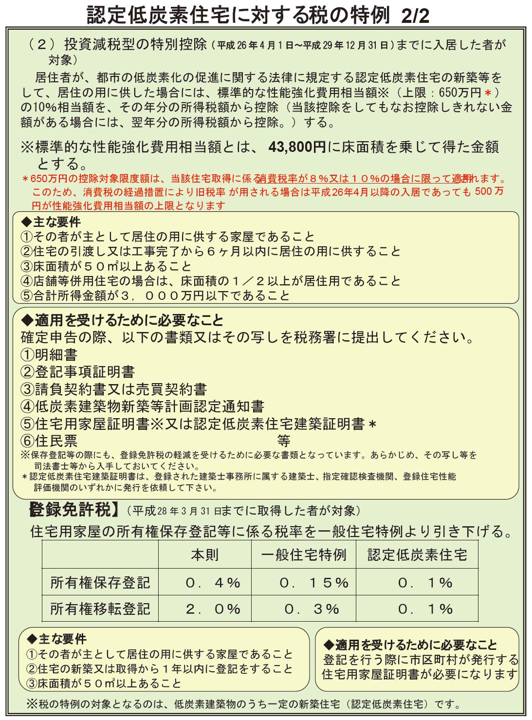 2iezukuri_teitansohouse03