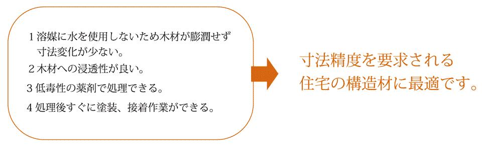 kannshikichuunyuuzai